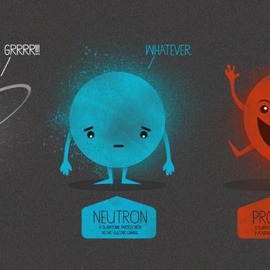 Atom Anatomy