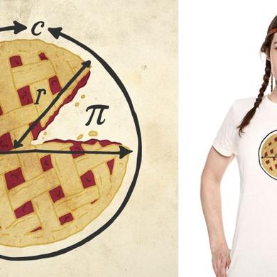 Pie = $3.14