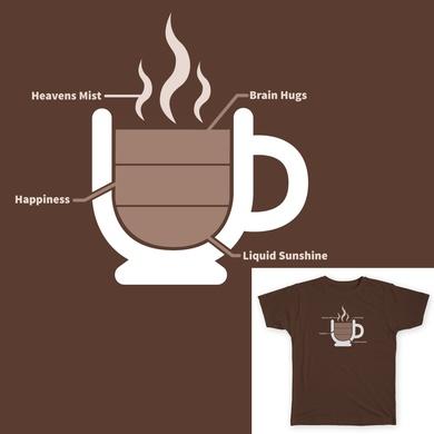 Coffee Breakdown