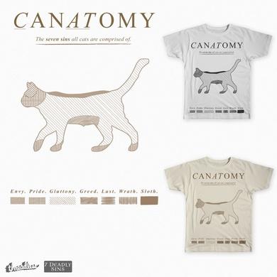 CANATOMY