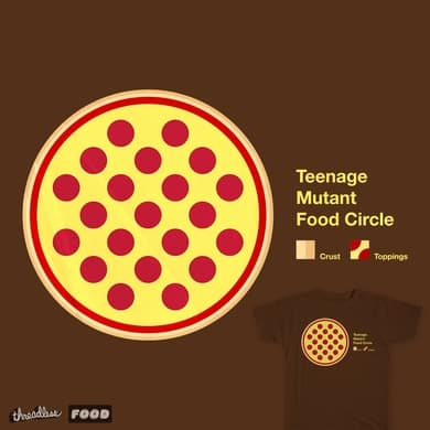 Teenage Mutant Food Circle