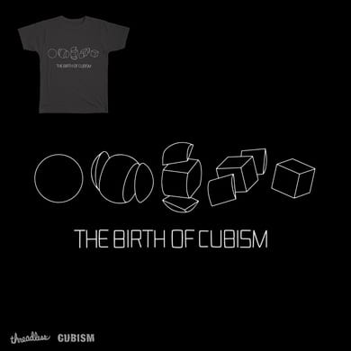 The birth of Cubism