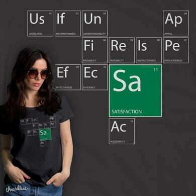 Satisfaction:  The Periodic Table of User Experience Heuristics
