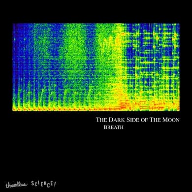 The Dark Spectrogram
