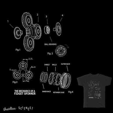 The Mechanics of a Fidget Spinner