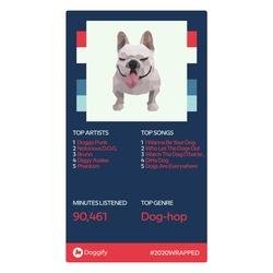 Doggify - the playlist