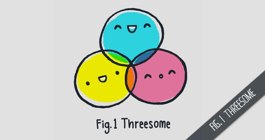 Fig.1 Threesome by walmazan on Threadless