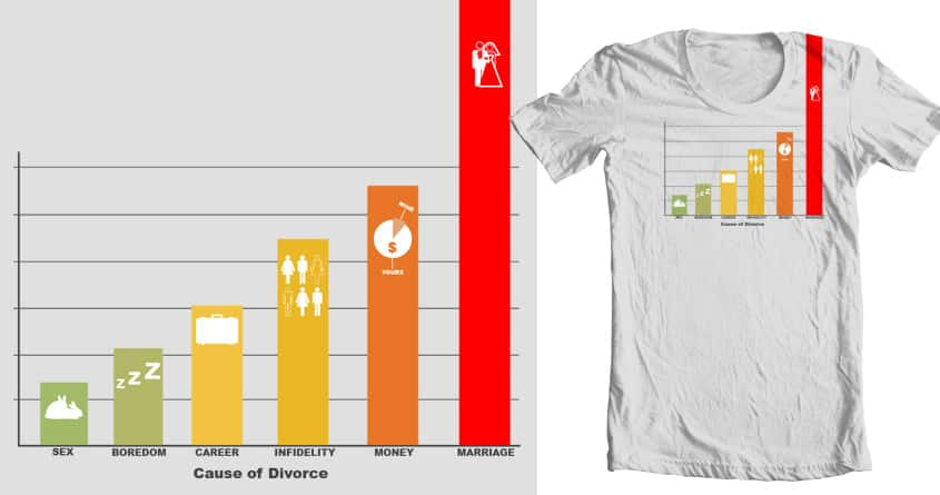 Marriage, the leading cause of Divorce by soloyo and mip1980 on Threadless