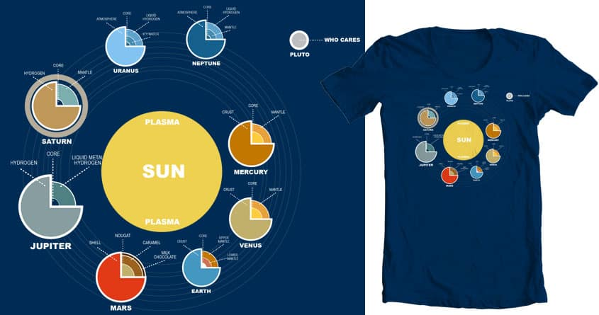 Inside Our Planets by mip1980 on Threadless