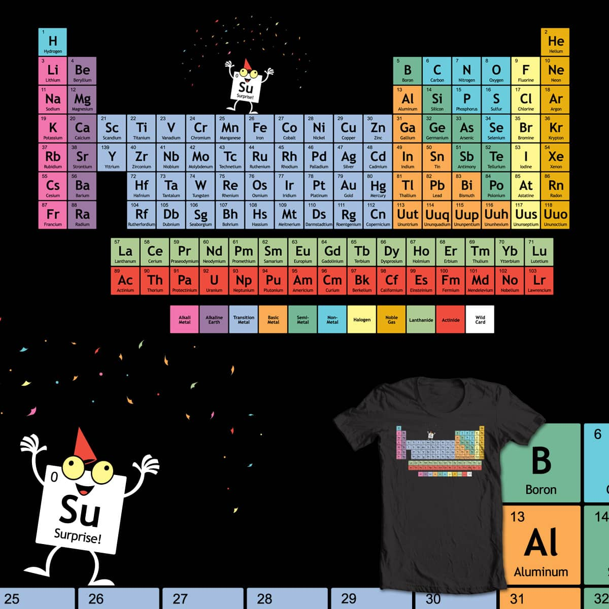 The Element of Surprise! by tomburns on Threadless