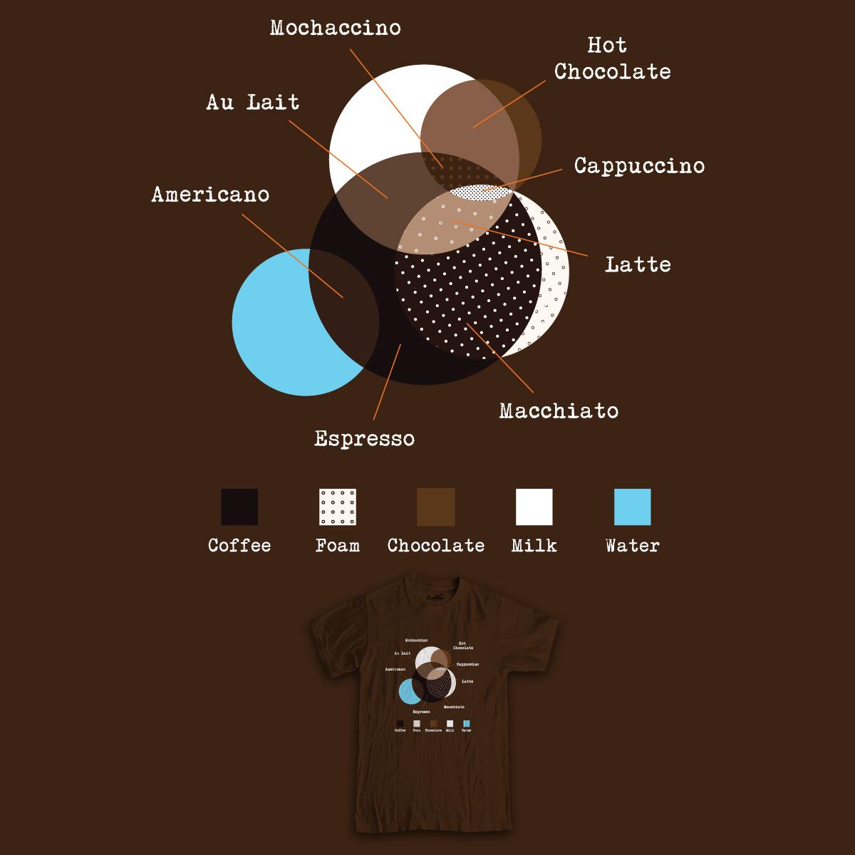 Coffeeuler Diagram by staffell on Threadless
