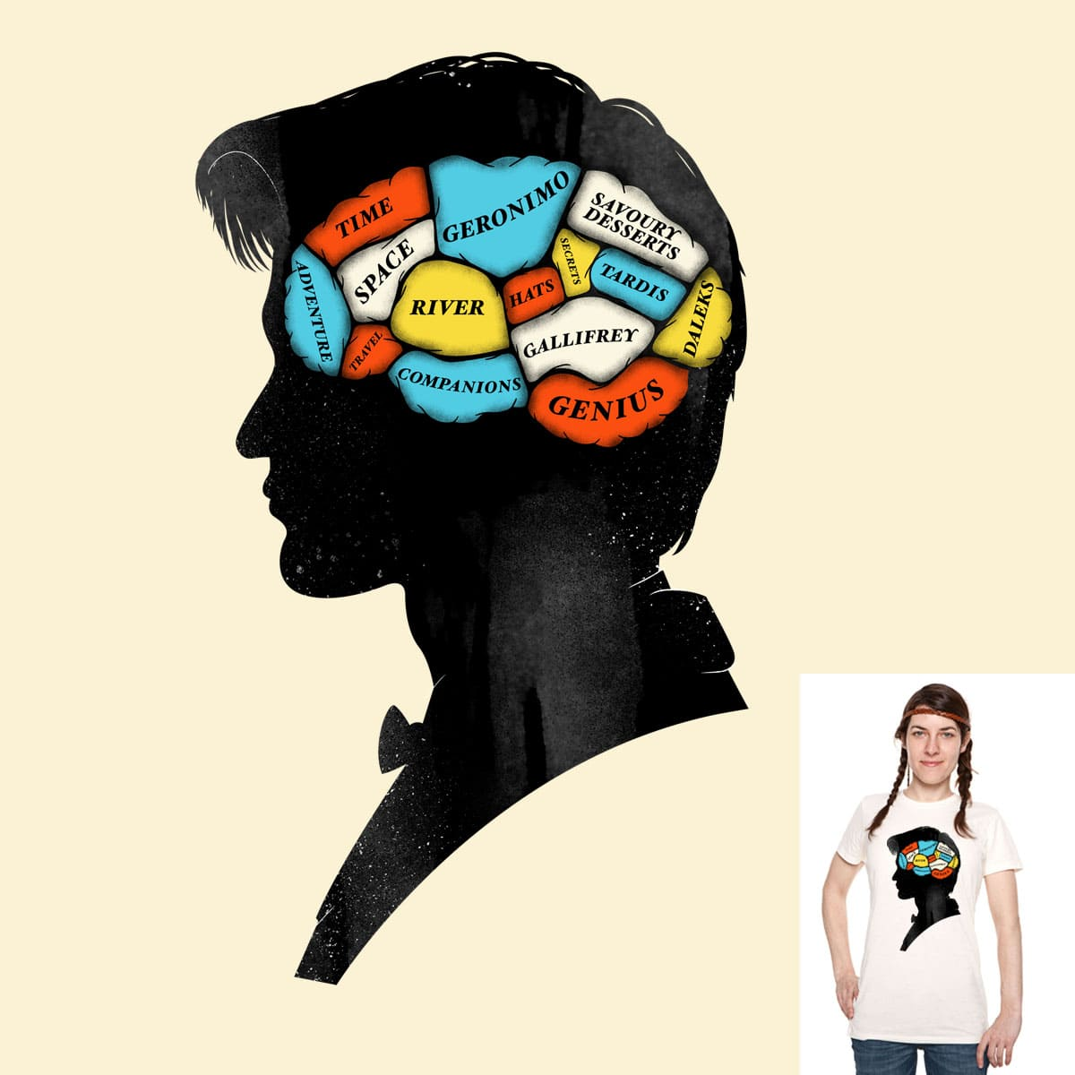 Doctor Phrenology by Wharton on Threadless
