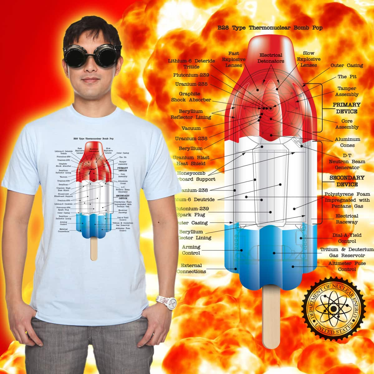 Thermonuclear Bomb Pop by jomapa on Threadless