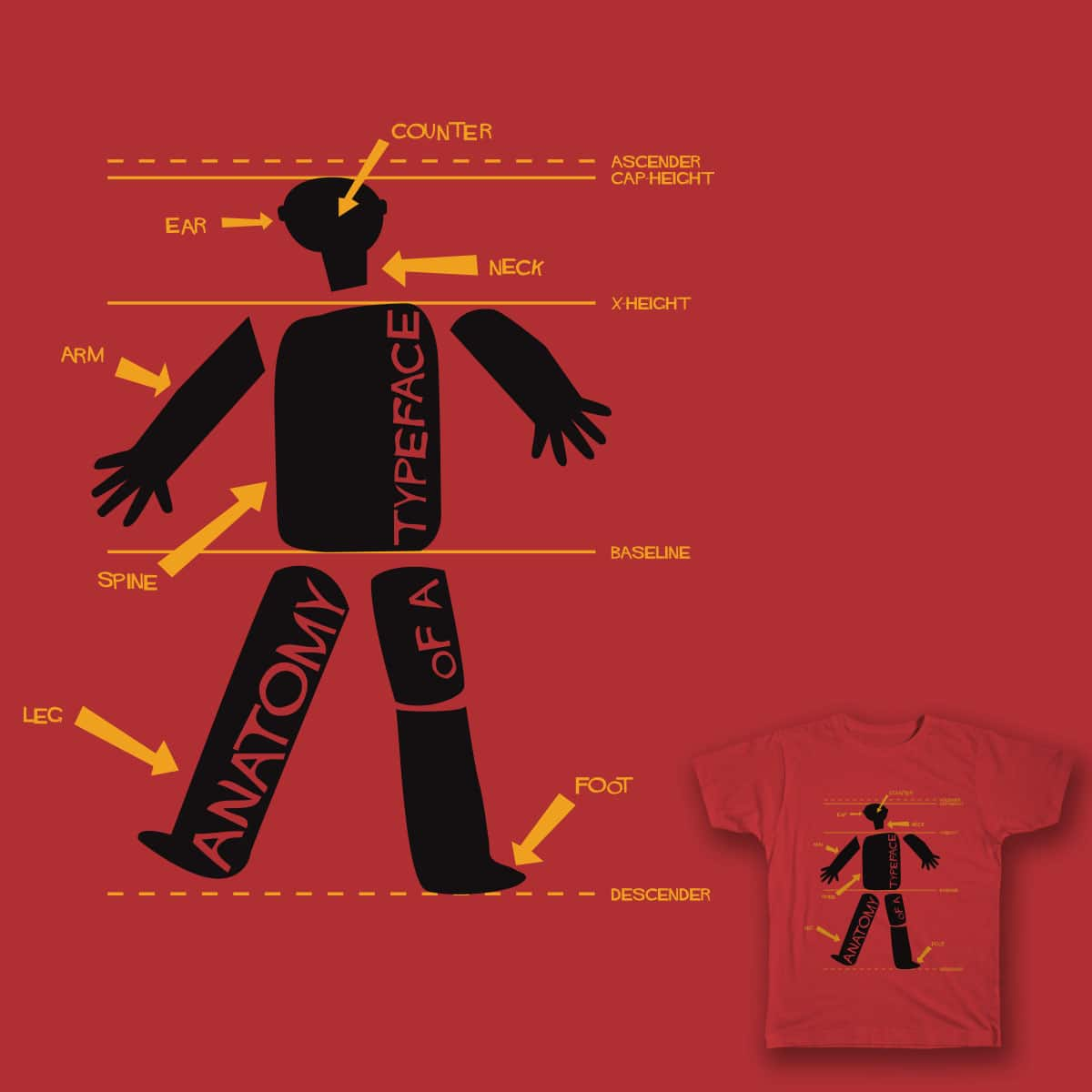 Anatomy of a Typeface by wicki82 and aninamous on Threadless