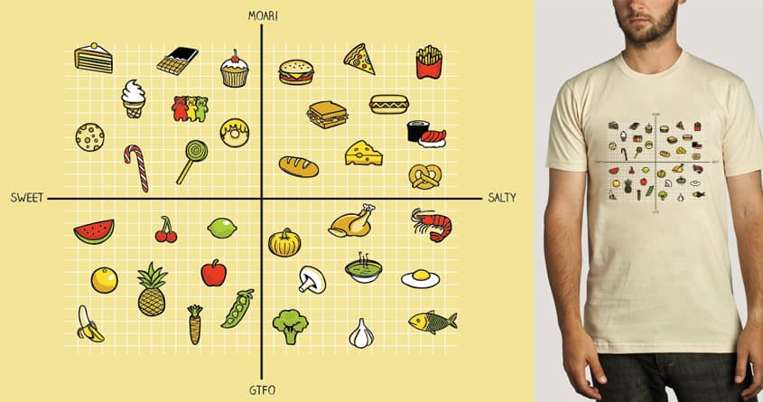 Picky by Montro on Threadless