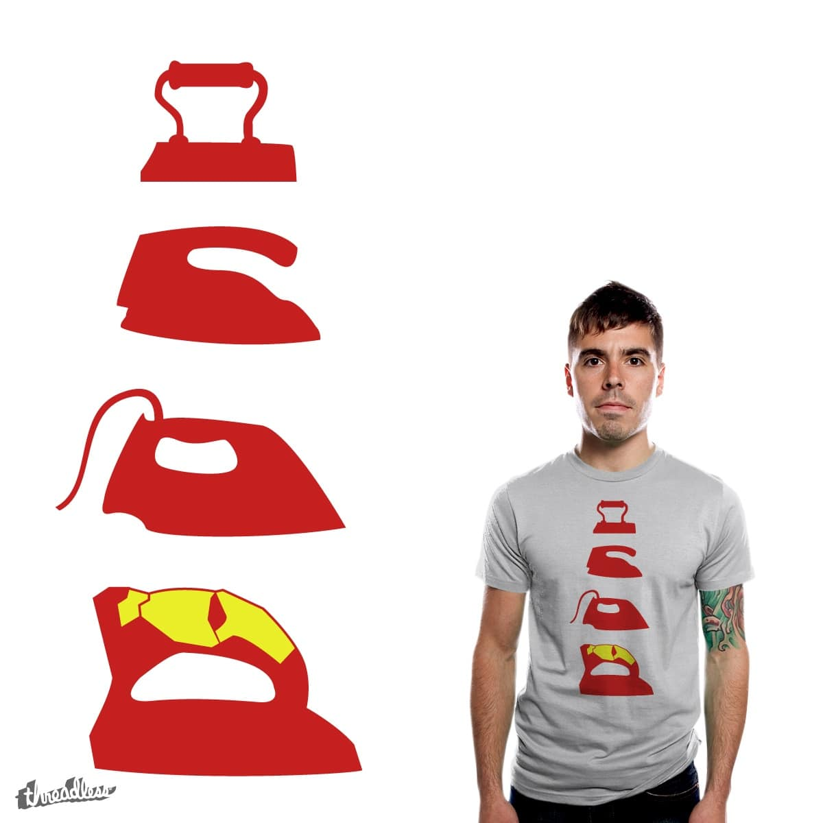 History of the Iron by Resistance on Threadless