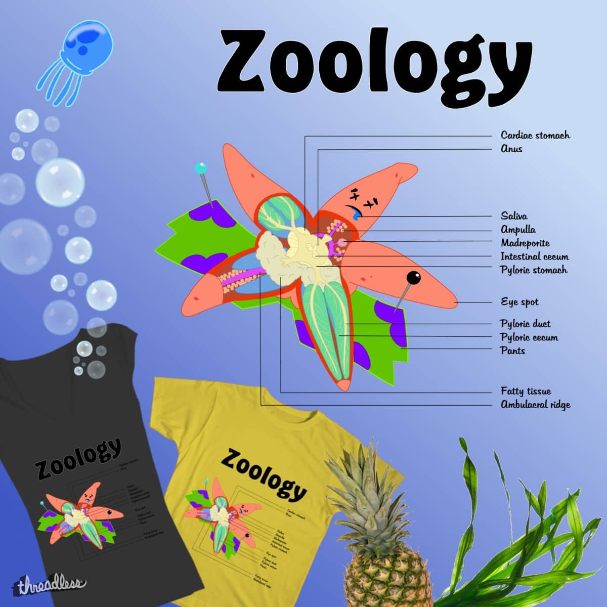 Zoology of Patrick Star by Kipke on Threadless