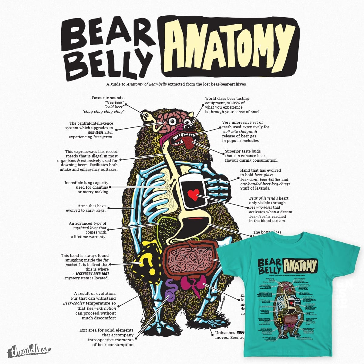 Score bear belly anatomy by somumuso on Threadless