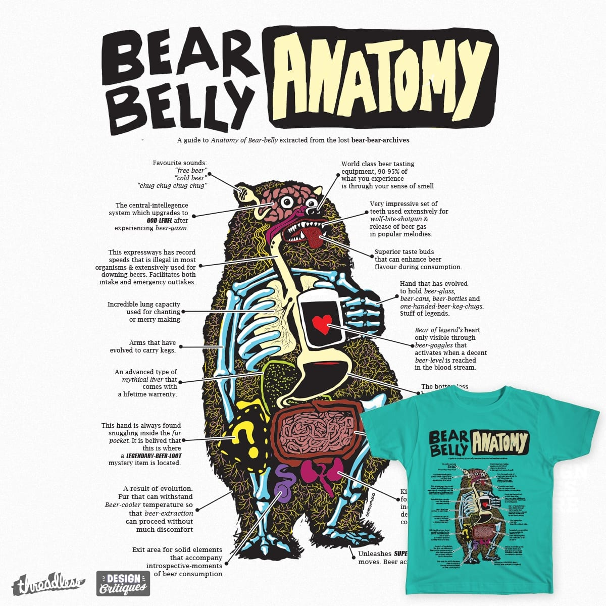 Score bear belly anatomy by somumuso on Threadless