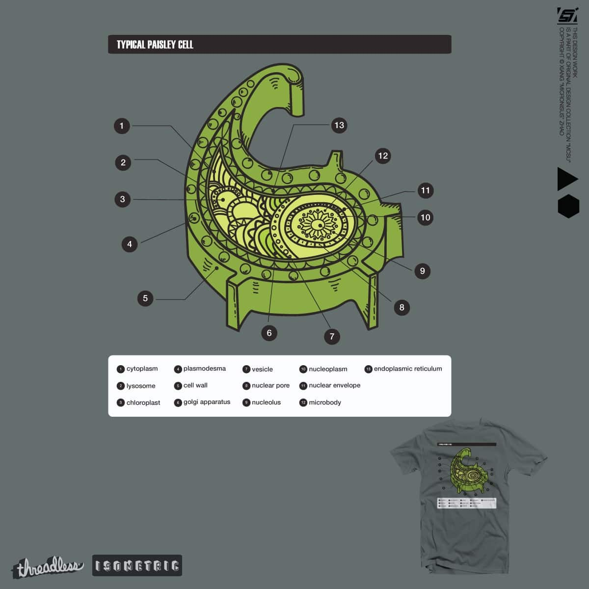 TYPICAL PAISLEY CELL by micronisus on Threadless