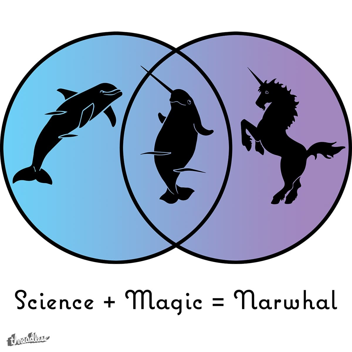 Science + Magic = Narwhal by bgallant69 on Threadless